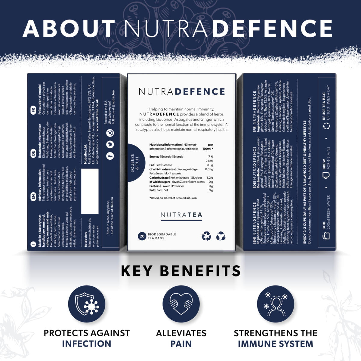 DEFENCE_SUPPORT_PAGES2