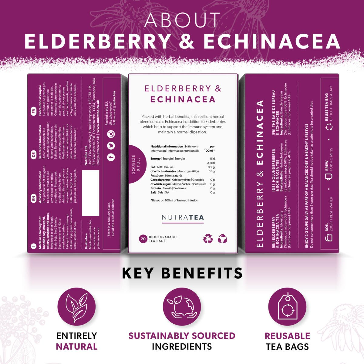 ELDERBERRY & ECHINACEA_SUPPORT_PAGES2